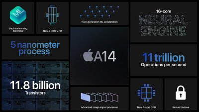 apple, apple 2020, apple a14 bionic, apple a14 bionic specs, apple a14 bionic chip
