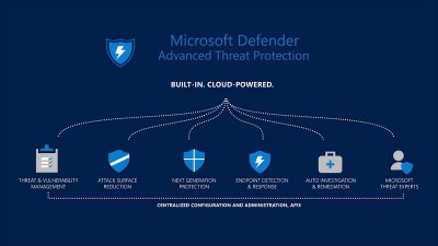 microsoft, microsoft defender, defender advanced threat protection, microsoft defender android, microsoft defender ios